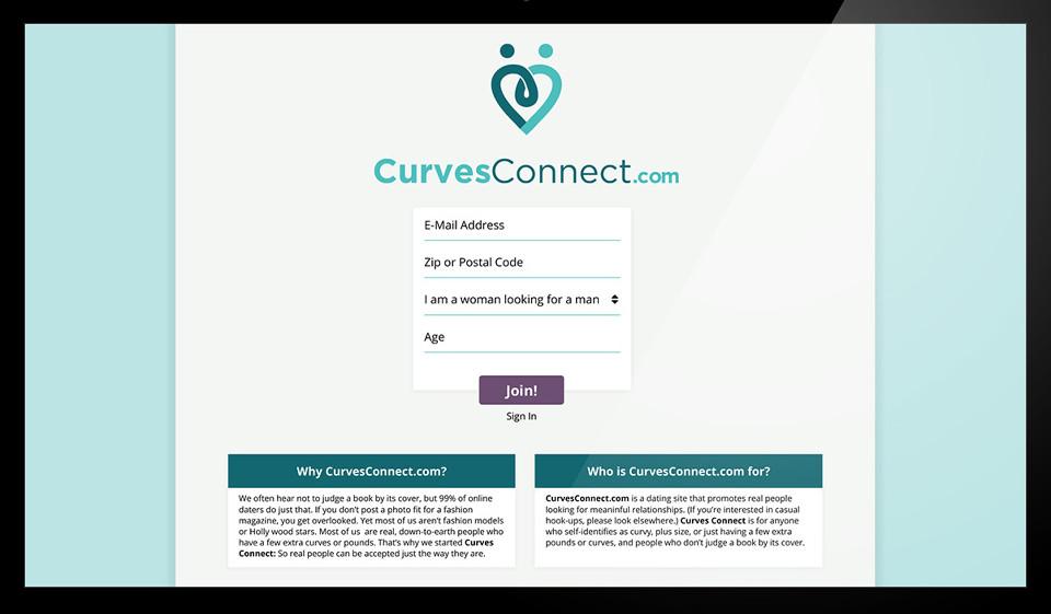 CurvesConnect Recenze 2021
